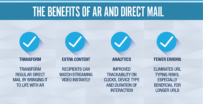 benefits of ar & dm.png